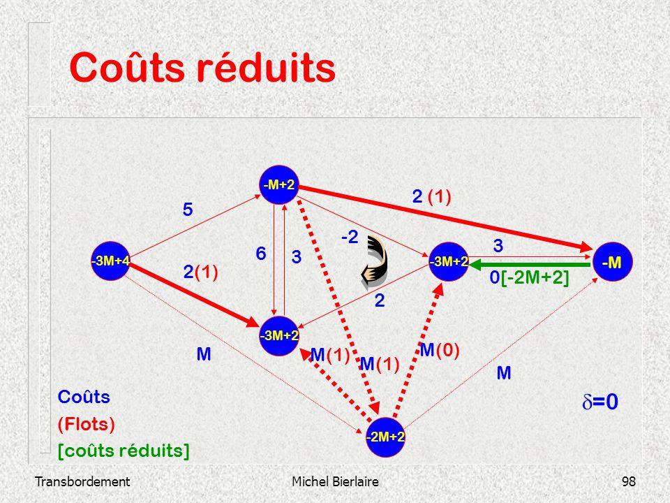 Coûts réduits d=0 2 (1) 5 -2 3 6 3 2(1) 0[-2M+2] 2 M(0) M M(1) M(1) M